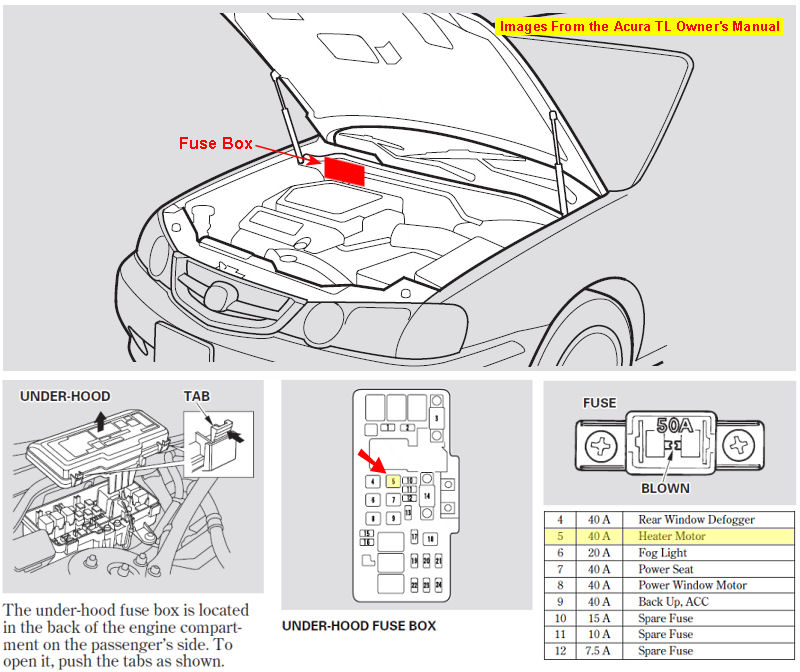 blower repair 07 acura tl blower stopped working fix josh's world 2005 Acura TL Fuse Box Diagram at crackthecode.co